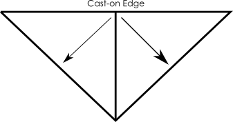 Basic Top-Down Triangle